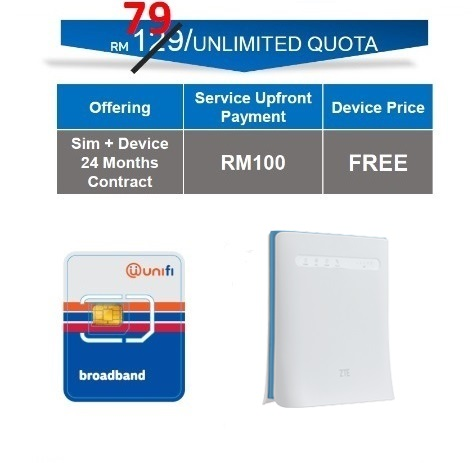 unifi air unlimited