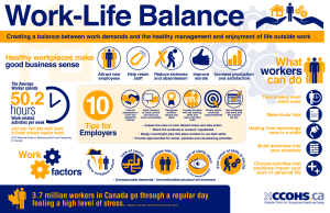 worklife_balance