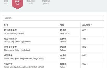[網站開發] 學校列表頁,可以排序及搜尋學校