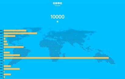 制服地圖全世界學校收錄總數達到一萬所了