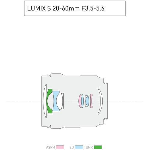 LUMIXS3