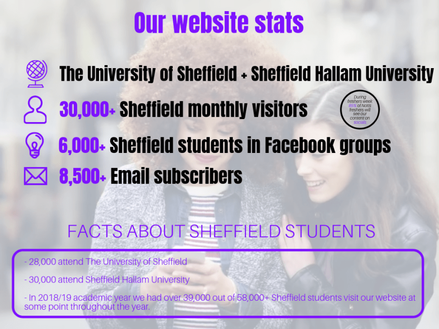 , Unifresher Sheffield 2019/20 Media Pack