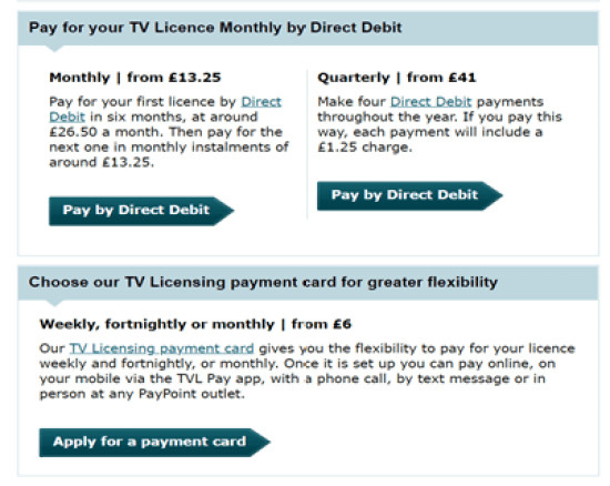 TV Licence laws