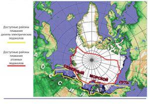 Распределение льдов в теплое время года