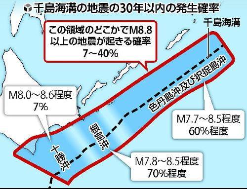 北海道地震預測地圖