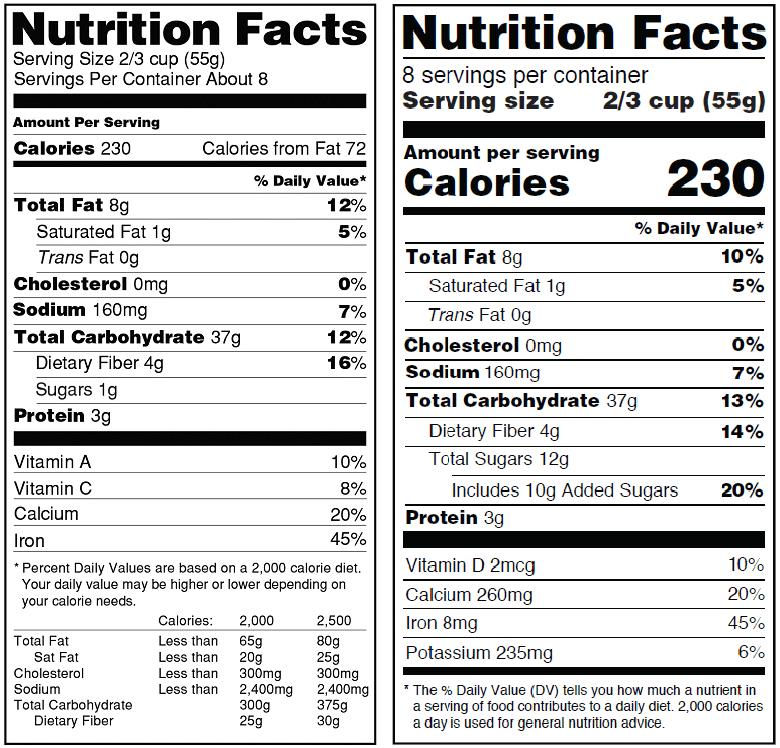 Nutrition Label 2018