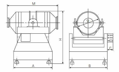 UYH two dimensional mixer work principle
