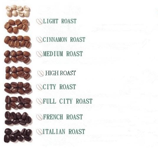 coffee-bean-grinder-dertails