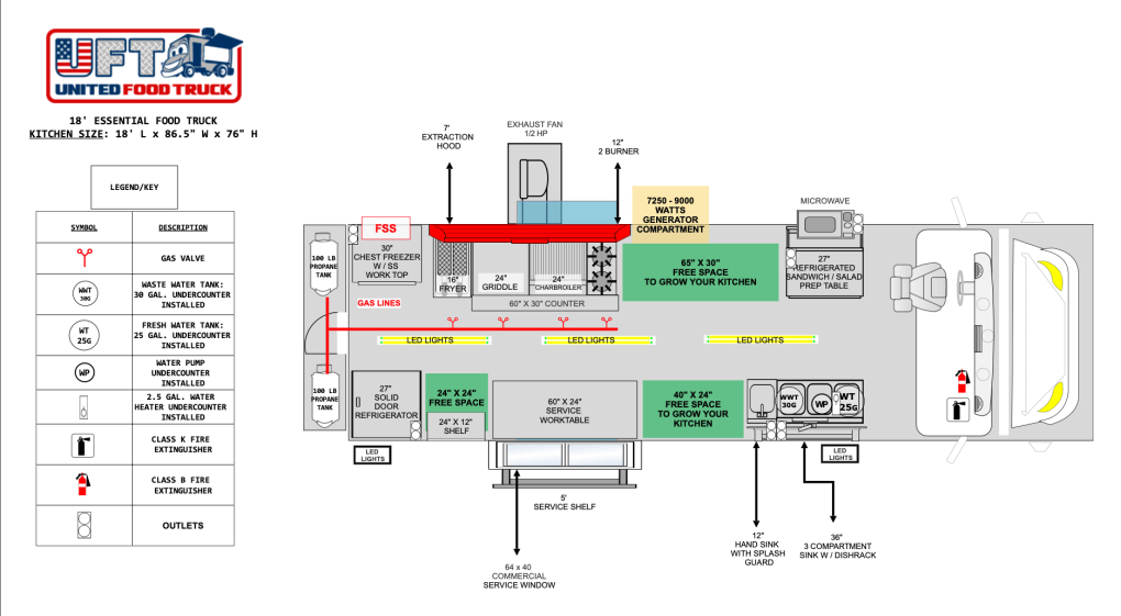 essential food truck floor plan