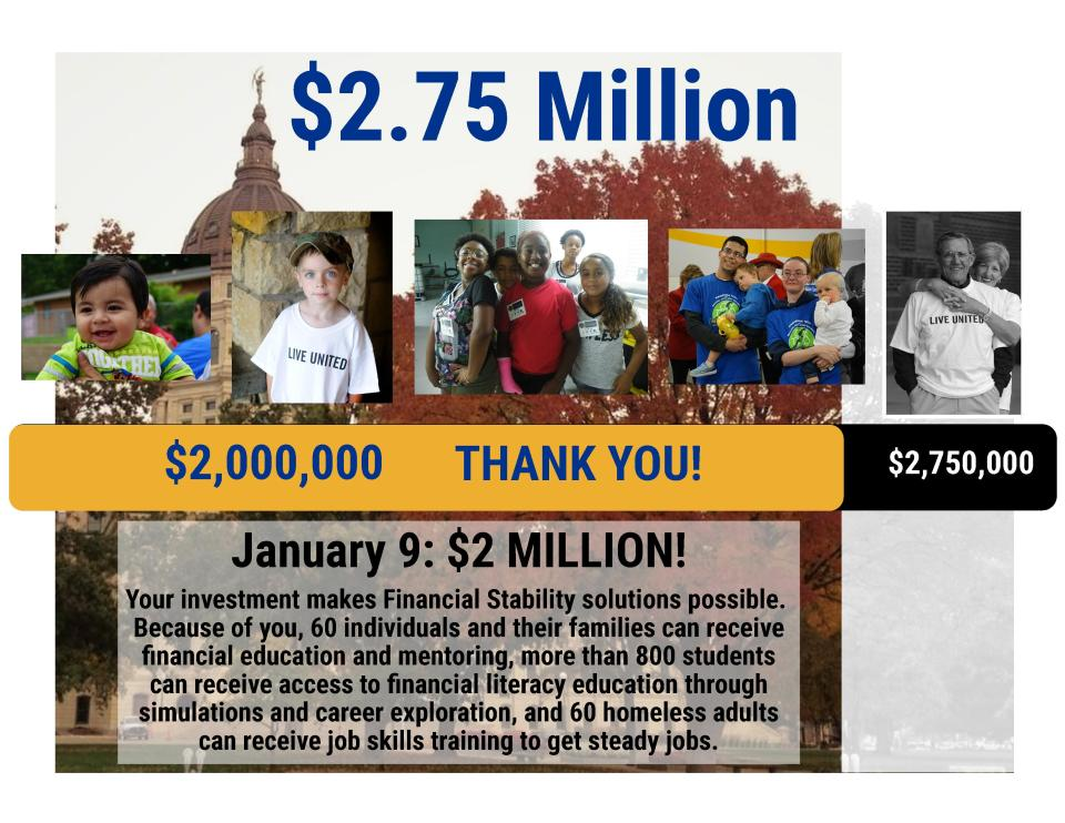 image of United Way of Greater Topeka's community progress toward the current campaign goal of $2.75 million