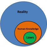 equal law