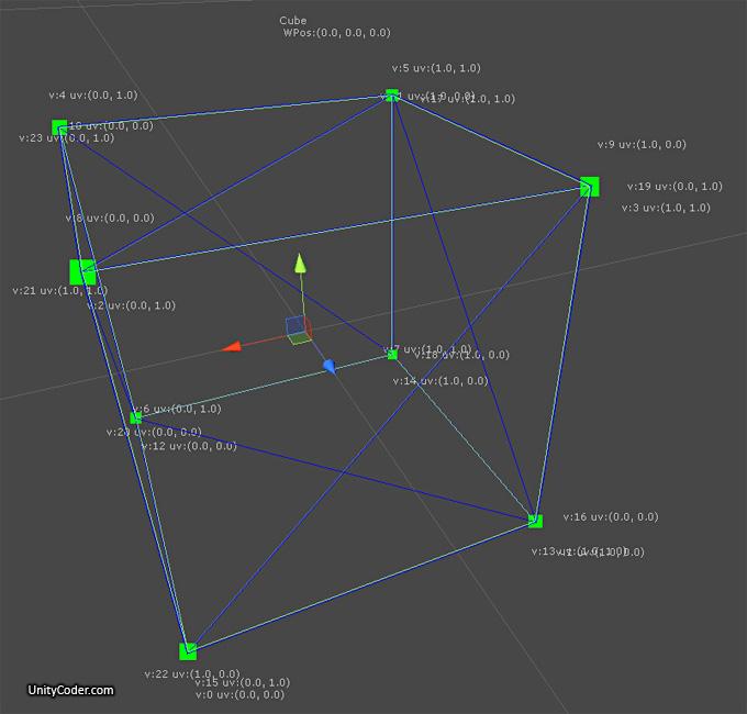 Line Drawing Unity : Editor mesh helper gizmos « unity coding d