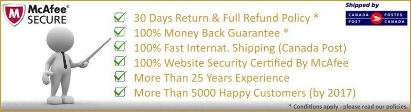 100% Money Back Guarantee, 30 Days Return Policy