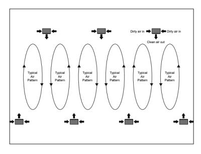 Airflow Pattern