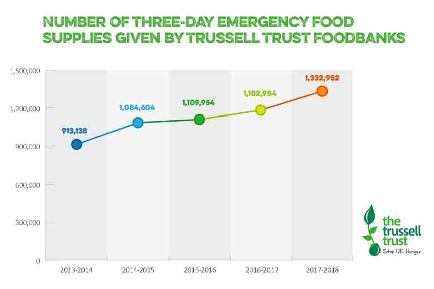 number-of-food-supplies-2013-2018-web-80 (1)