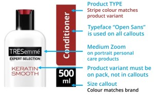 Image showing the design and content of good product labelling