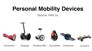 Personal mobility devices are shown as the Segway, Hovertrax, Ninebot Mini, Solowheel, Onewheel, and Z-board.