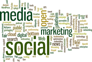 A word cloud with the words social media most prominent.