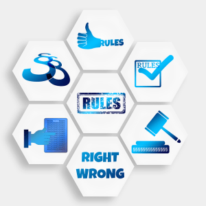 A graphic depicting aspects of rules, right and wrong, and tick boxes.