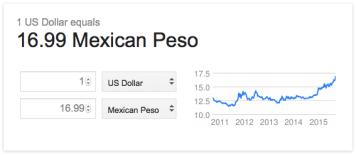 1 USD to Peso