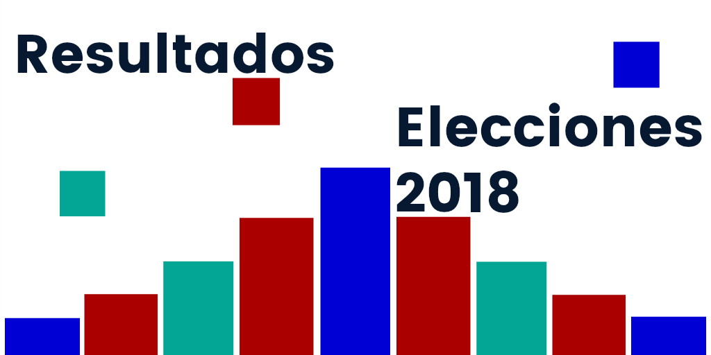 Elecciones Estadounidenses 2018