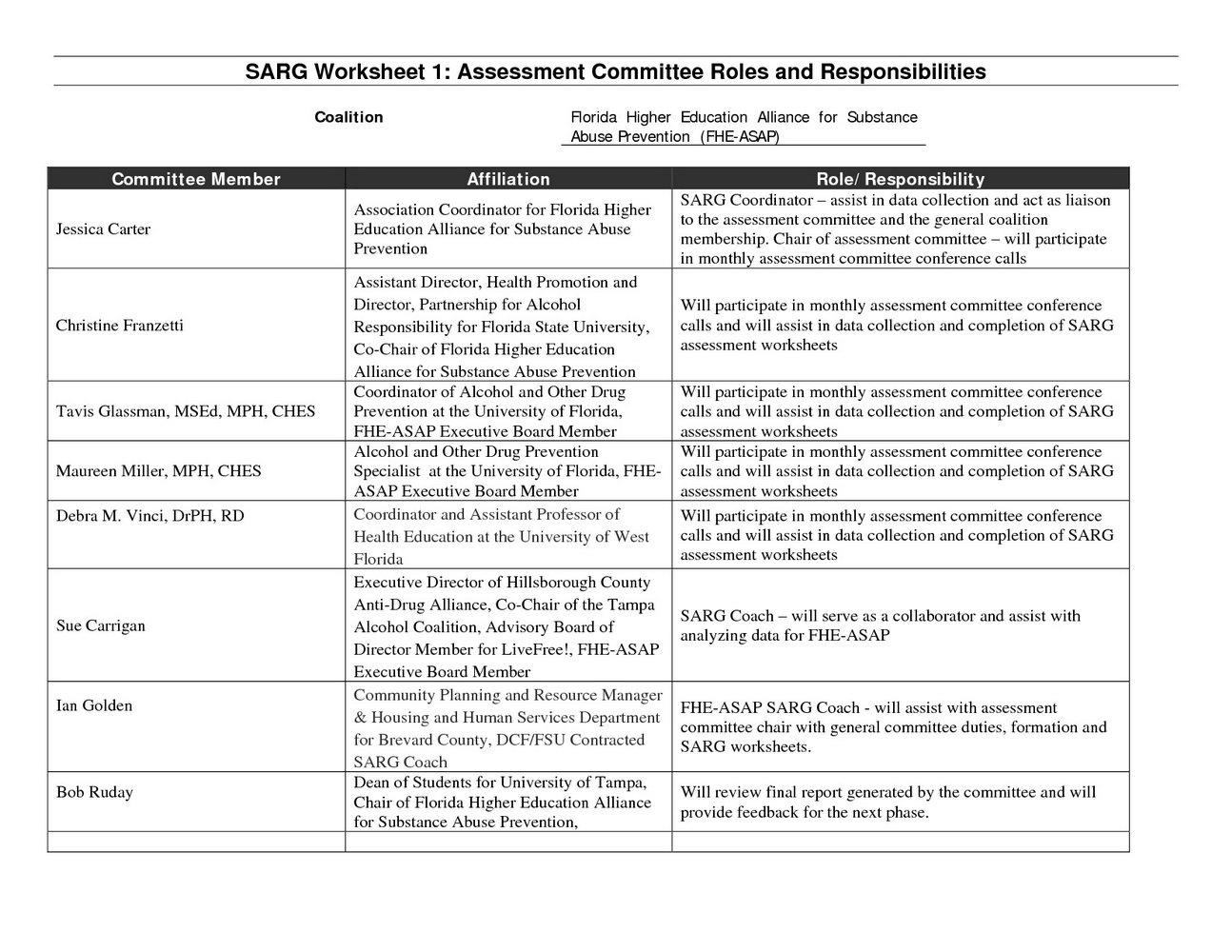 Drug Abuse Worksheet