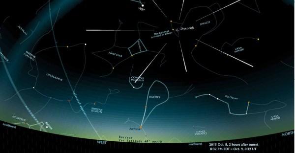 Draconid meteors