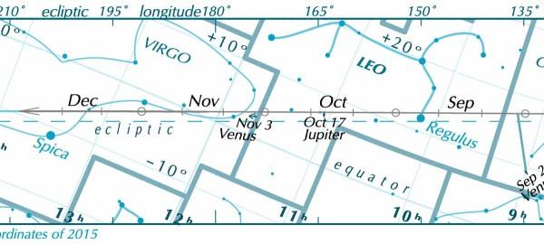 Mars chart 2015, detail