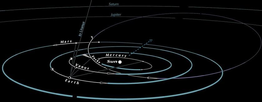 Moon-Venus-Encke-Mars-Uranus congress - Universal Workshop