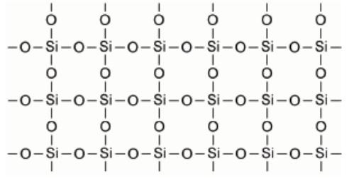 Кристаллическая решетка кварца