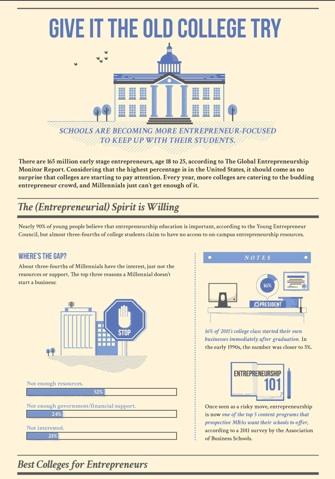 infographicsnapshot