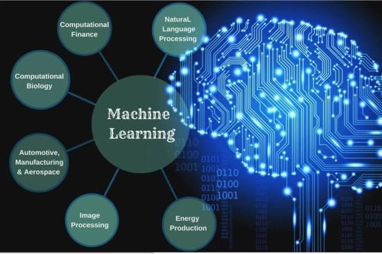 scope of machine learning