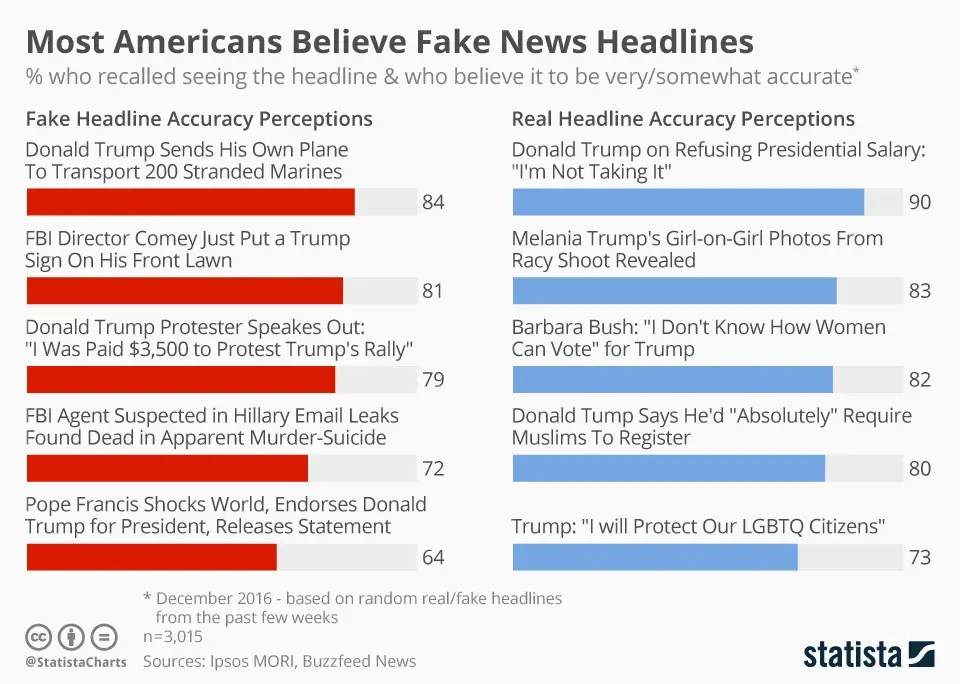 How to Write Headlines That Get Clicks