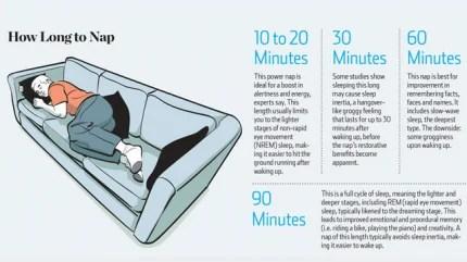 benefici sonnellino