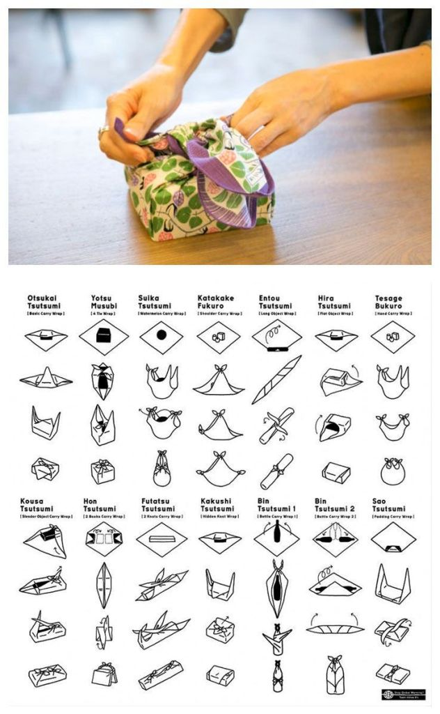 Ejemplo y técnica para envolver regalos al estilo japonés