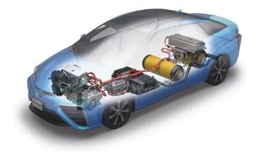 capa toyota post2 - A Tecnologia Do Hidrogênio E A Geração De Energia Elétrica De Forma Sustentável - Parte 2