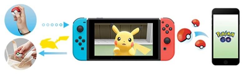 Pokemon lets go Pokemon Go - A Magia de Pokémon Let's Go, Pikachu! / Eevee!