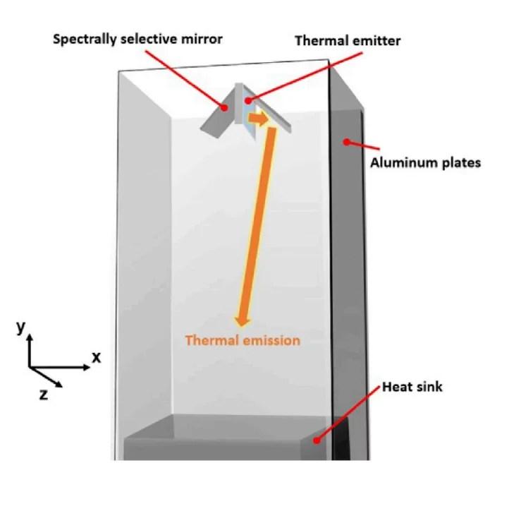 Frio e Calor - Conheça O Aparelho Que Resfria O Ar E Aquece Água Ao Mesmo Tempo e Sem Eletricidade