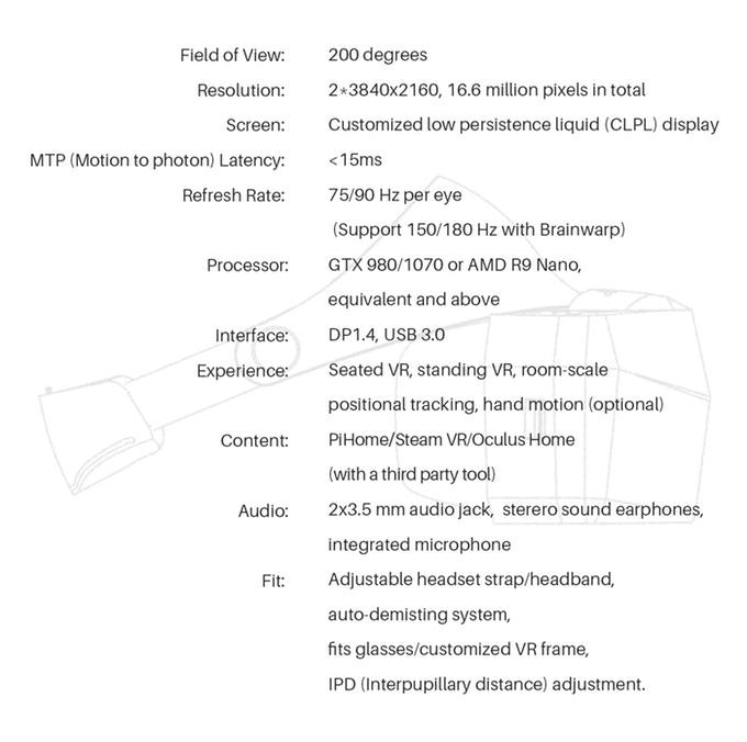 Pimax 8K VR - Spec1