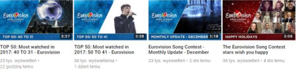 kanał Eurowizji na YouTube