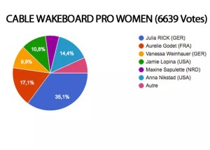 cable wakeboard women MMXVI roty