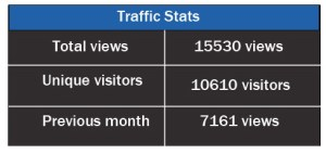 unluckystudio_traffic_stats