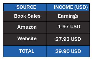 income_mode_november