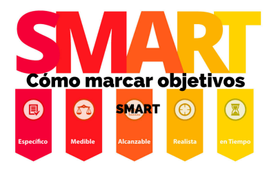 COMO MARCAR OBJETIVOS SMART