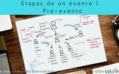 ETAPAS DE UN EVENTO I: Pre-evento
