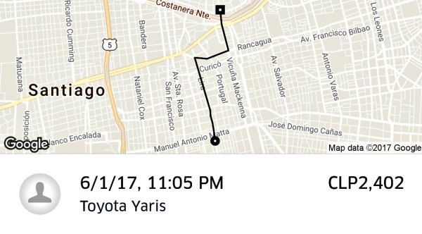 Trayecto en Toyota Yaris