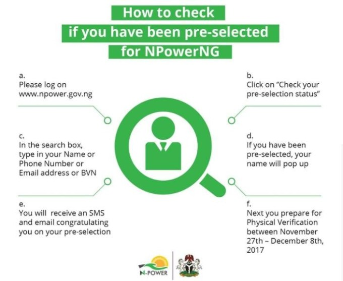 NPOWER PRE-LIST   www.npower.gov.ng PRE SELECTION CHECKLIST   NPOWER LATEST INFO