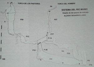 Mapa de los pozos de la Torca del Hombre