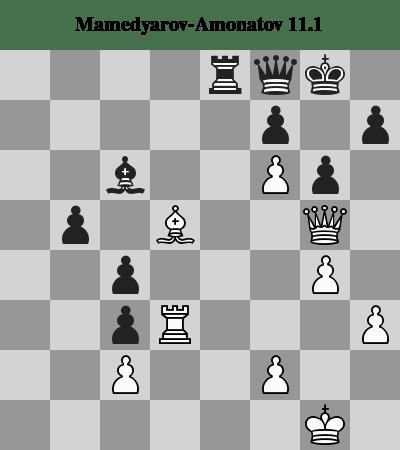 Mamedyarov-Amonatov dopo 29.    c4