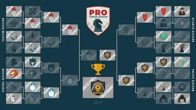 PRO League 2017